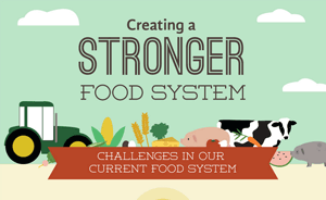 CAFS Stronger Food System, Vermont Law School